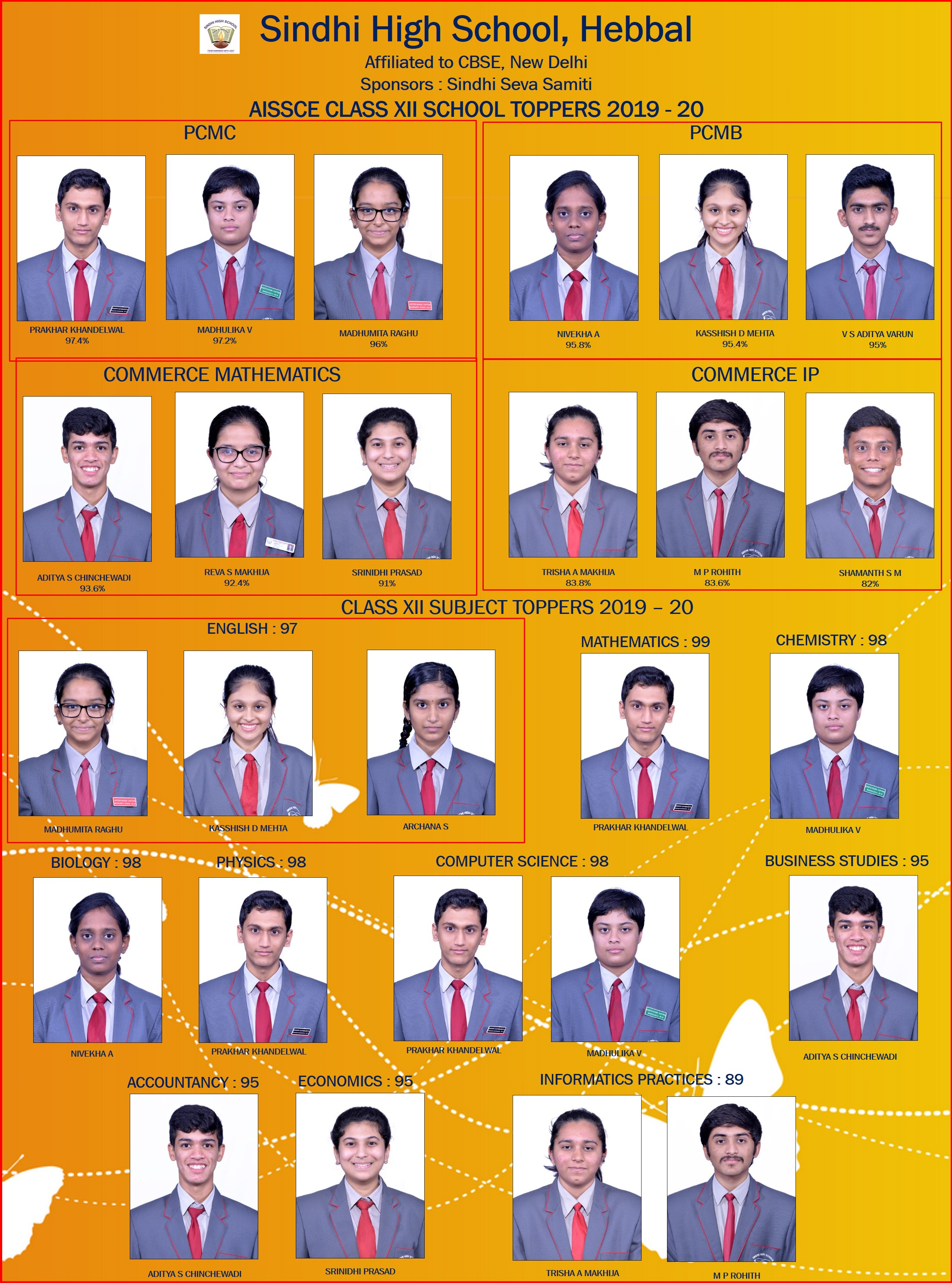 class XII results 18