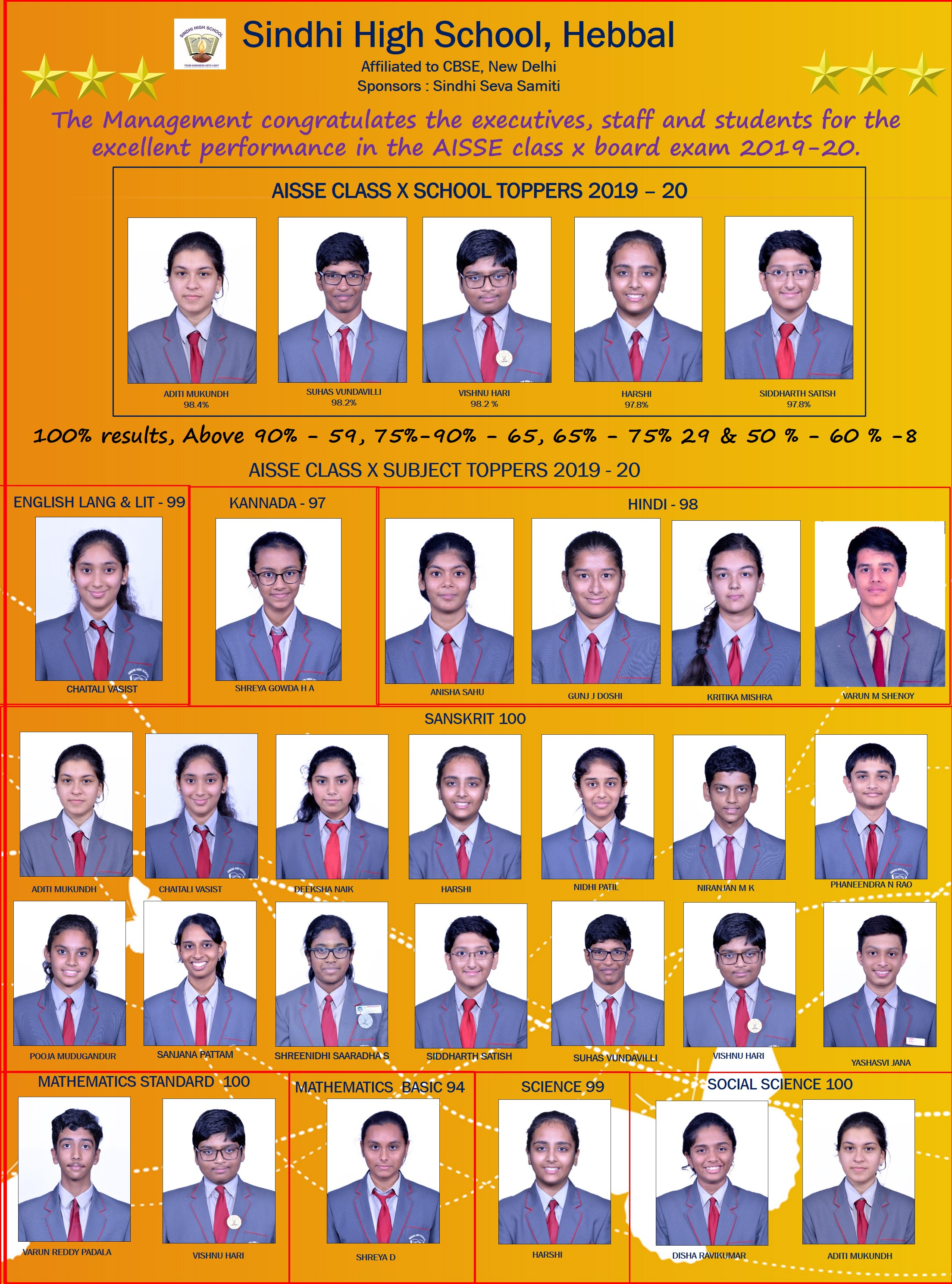 class XII results1
